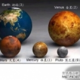 太陽到底有多大?